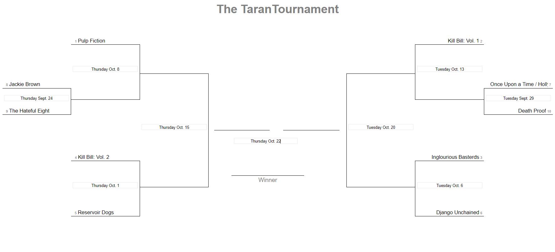 The TaranTournament